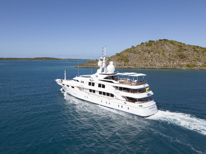 A Superyacht Charter in Kotor